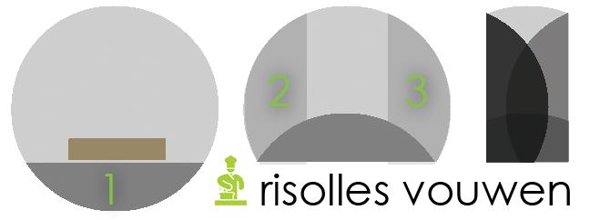 Mistrix recepten - Risolles